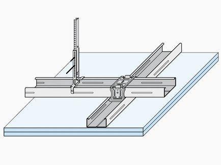 Οροφή γυψοσανίδας με ανισοεπίπεδο σκελετό