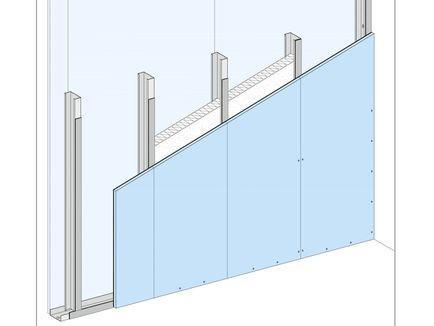 Τοίχος για ακτινοπροστασία