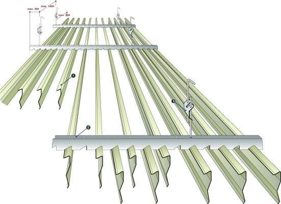 Λωρίδες αλουμινίου (για οριζόντιες ή κατακόρυφες λωρίδες)